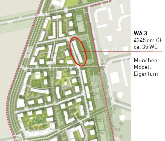 Conplan Gmbh Nachbarschaftliche Wohnprojekte Geplanter